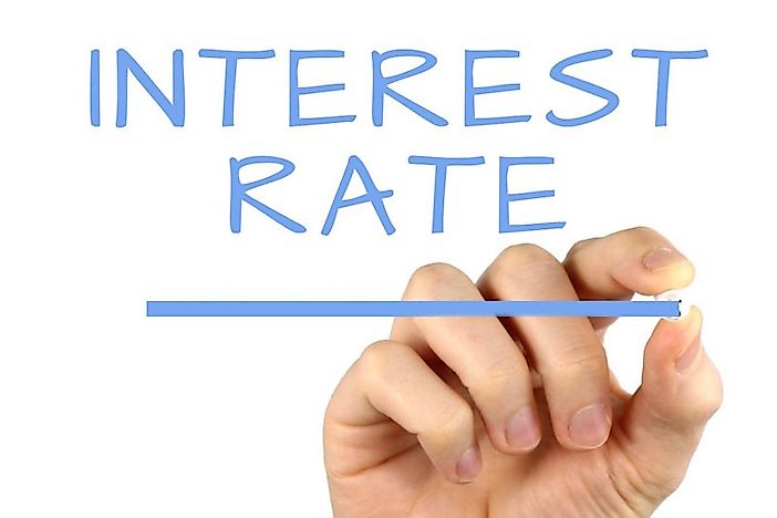 Highest Real Interest Rates In The World By Country