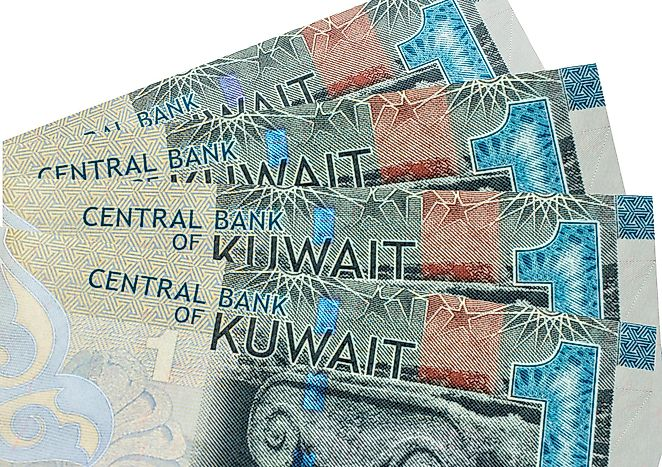 What Is The Currency Of Kuwait