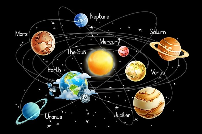 list of planets and moons in the solar system - photo #27