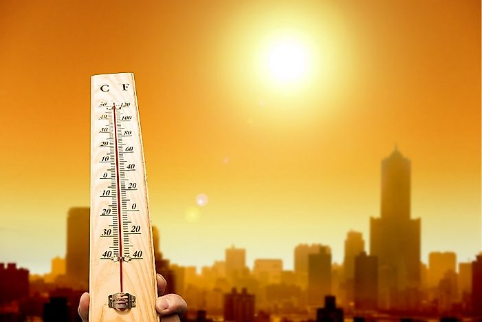 Warmest Years On Record Since 1880