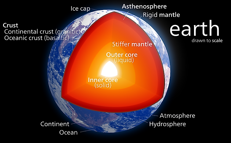 The Most Abundant Elements In The Earth's Crust
