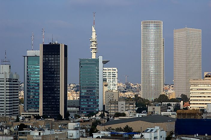 The Biggest Industries In Israel