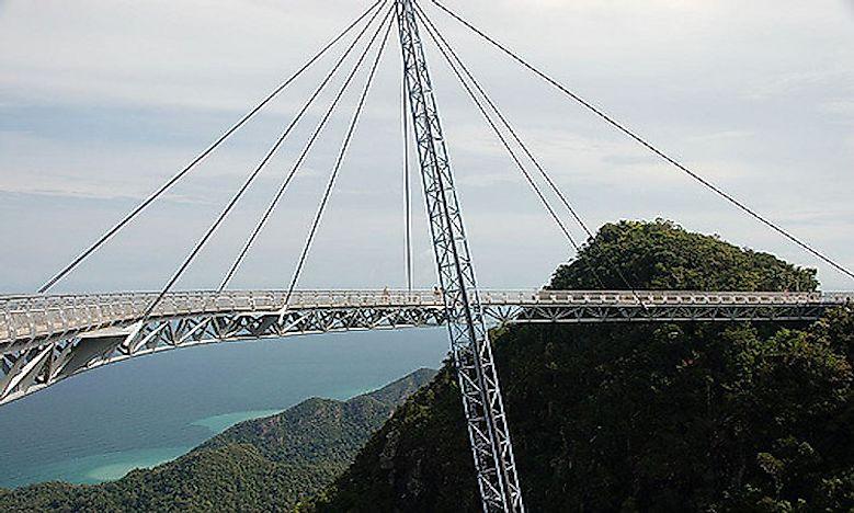 Best And Most Thrilling Skywalks In The World Worldatlas Com