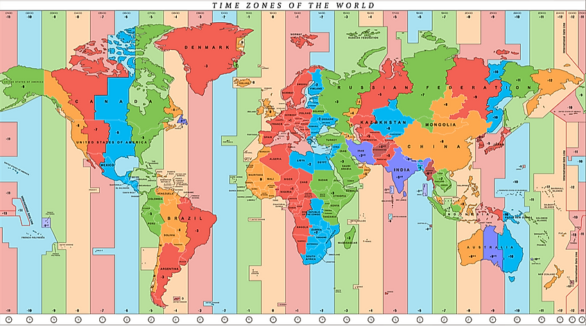 Many countries are larger than a single time zone, so they stretch through multiple, although the majority fits inside of a single one.