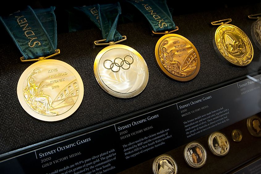 Countries Who Have Never Medaled In The Summer Olympics Worldatlas