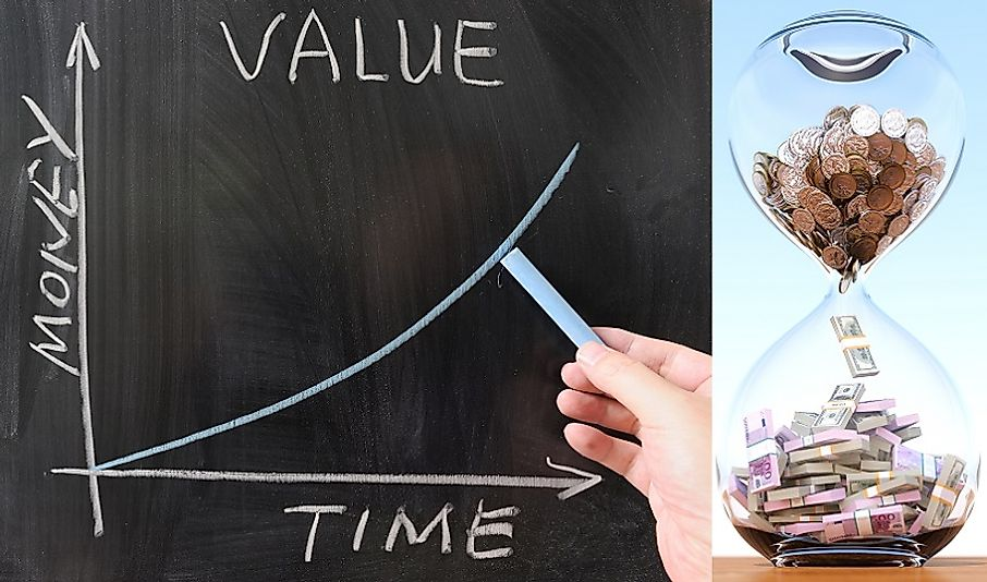 The time value of money represents the growth of money saved or invested over time.