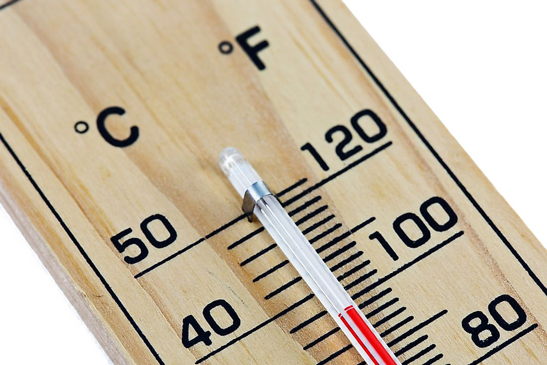 The units used to denote temperature include Celsius (Centigrade), Kelvin, and Fahrenheit.