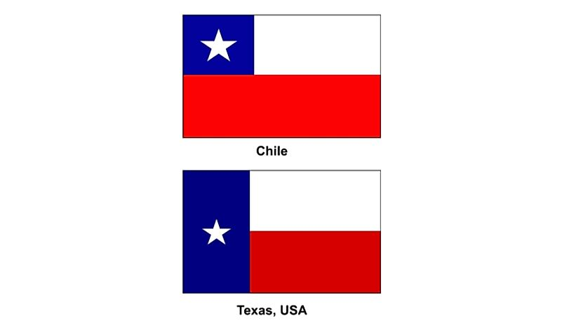 The flag of Chile has much in common with the flag of Texas.