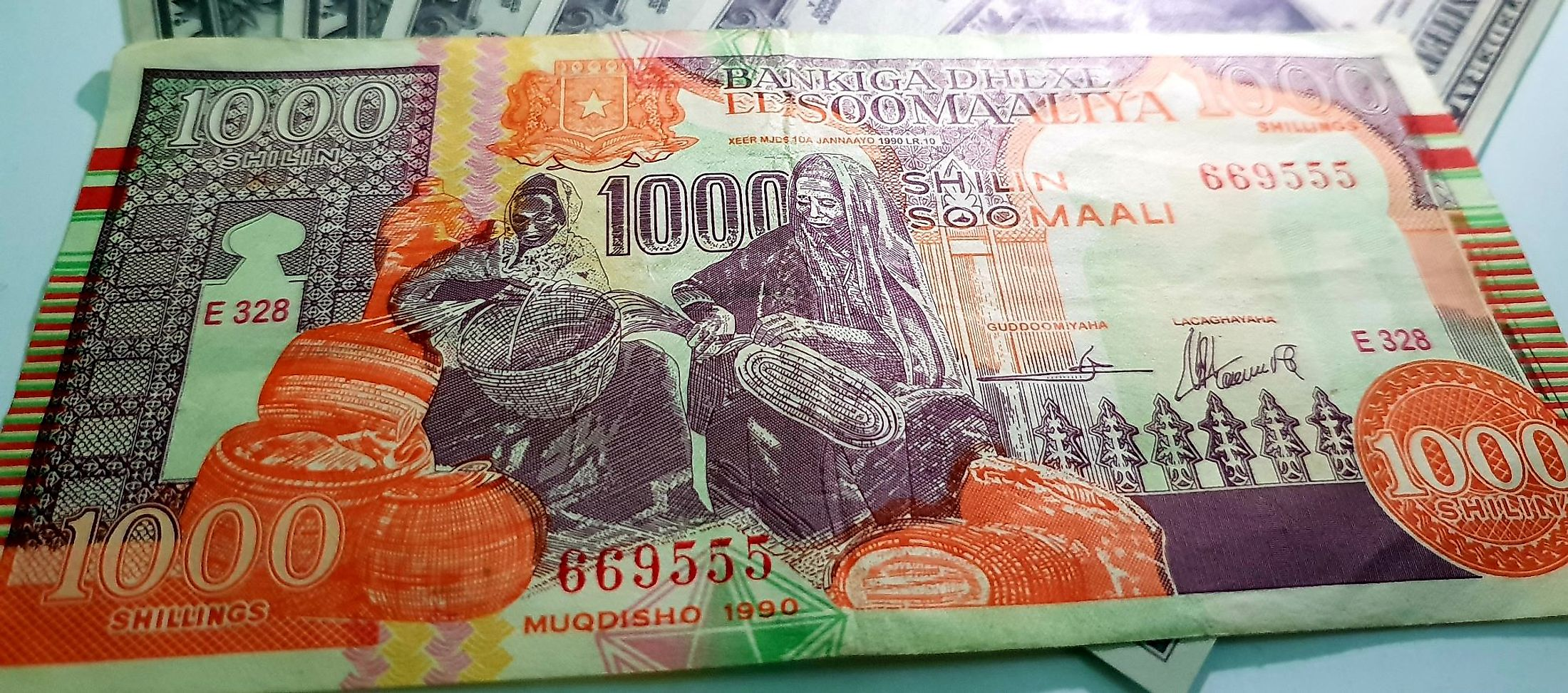 What is the Currency of Somalia