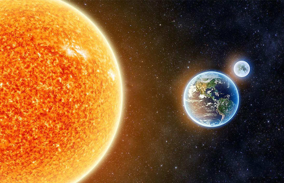 زمین و خورشید
