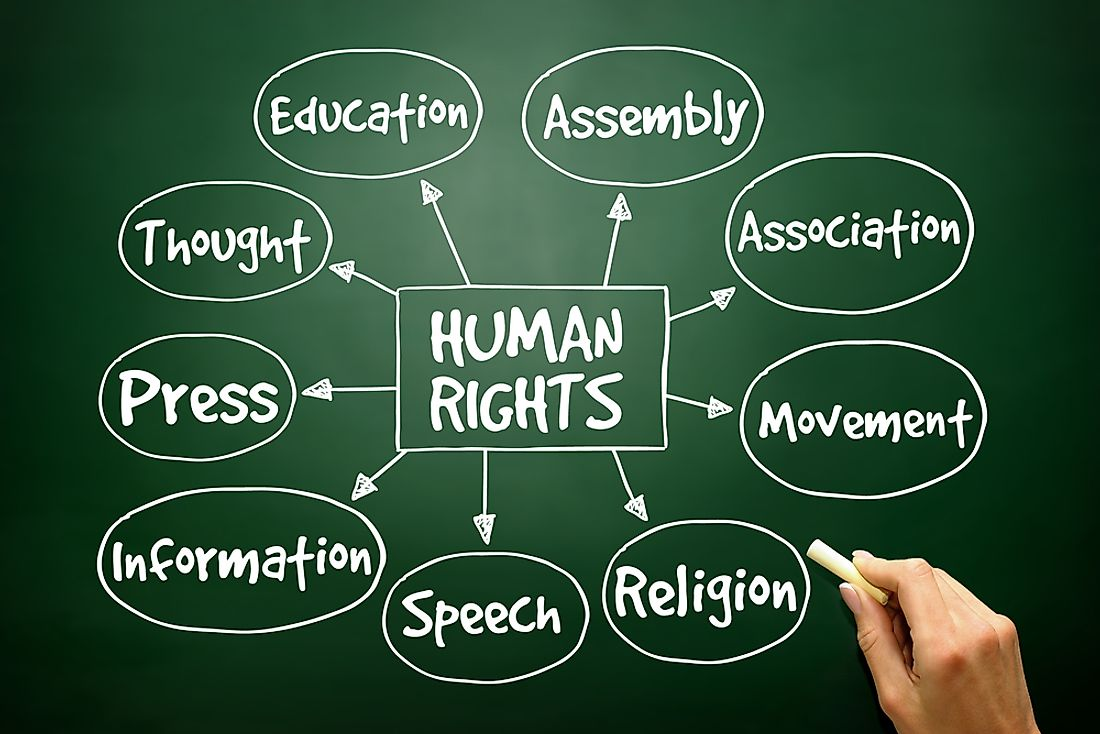 Human rights are important in order to protect the well being of all humans on the earth.