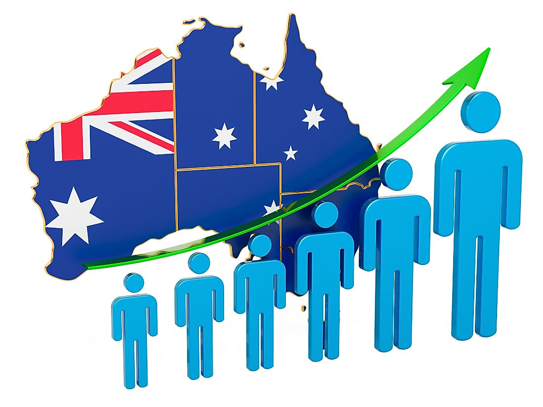 In Australia, unemployment rates vary by state.