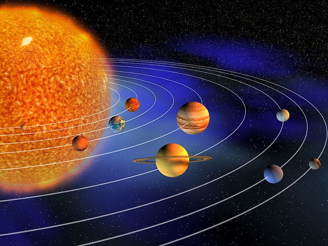 A diagram showing the planets of the solar system, with Jupiter showing prominence as the largest planet.