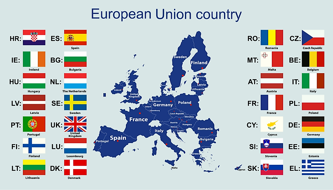 The European Union (EU) is a special economic and political union of 27 European countries.