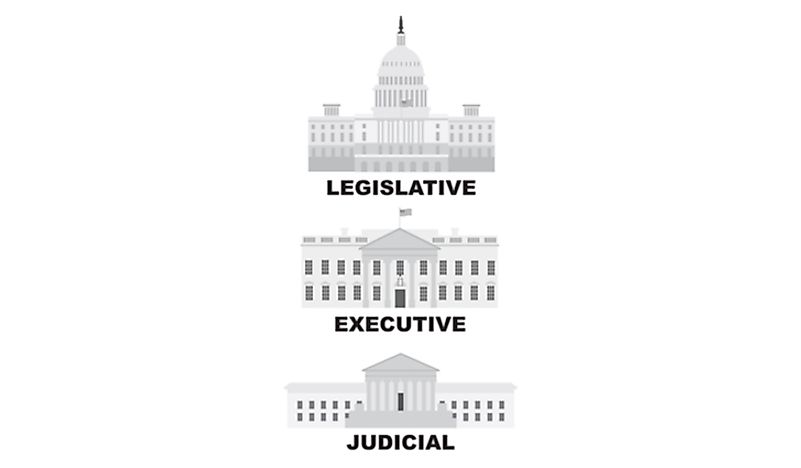 The three levels of US government.