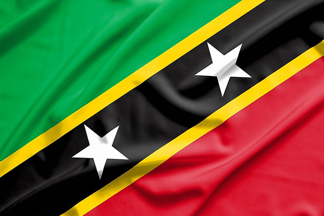 St Kitts and Nevis Map  Geography of St Kitts and Nevis  Map