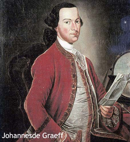 Johannesde Graeff